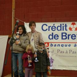 Photo remise de coupes